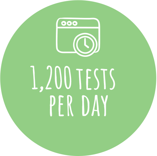 tests-day-before