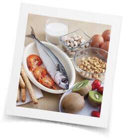 Food Intolerance test