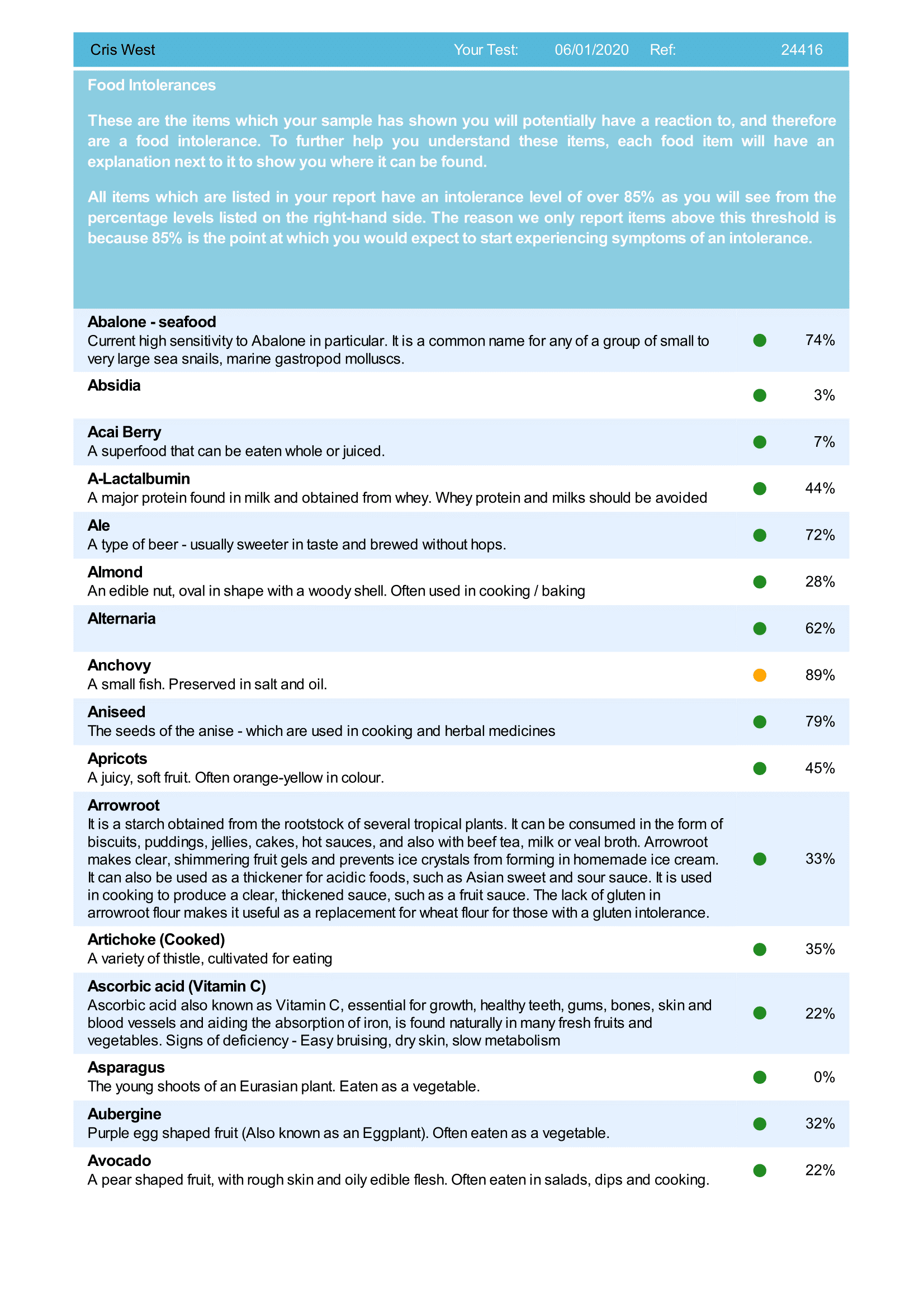 sample report - Hair Report Explained